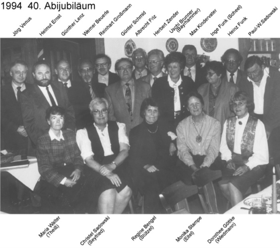 Ehemalige Abitur 1954