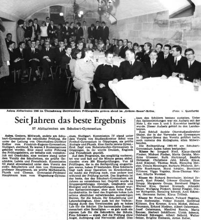Ehemalige Abitur 1966